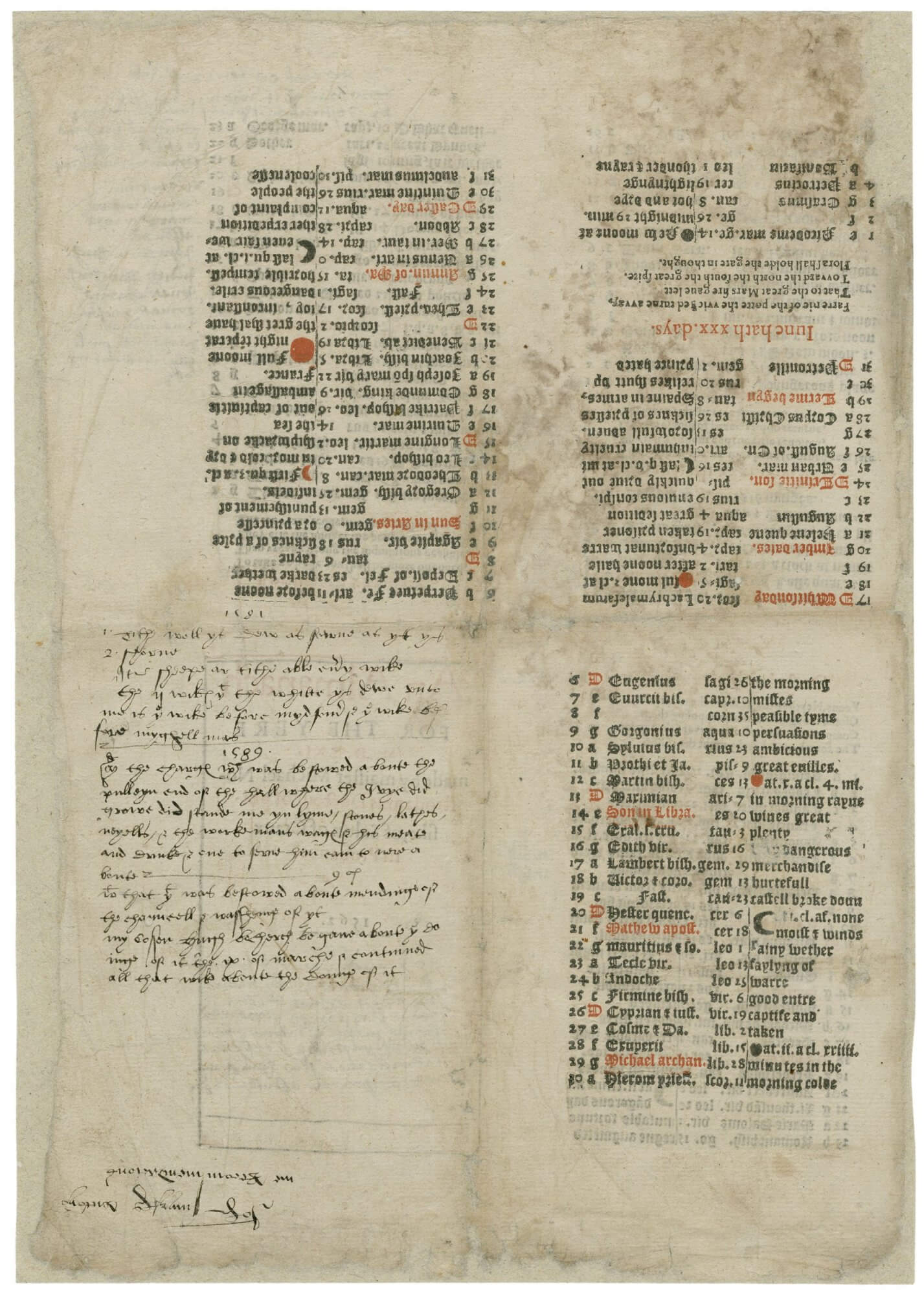 Although this almanac is for the year 1562, a user has added notes for a number of later years, including 1581 and 1589, as see here on the blank verso of the title page.
