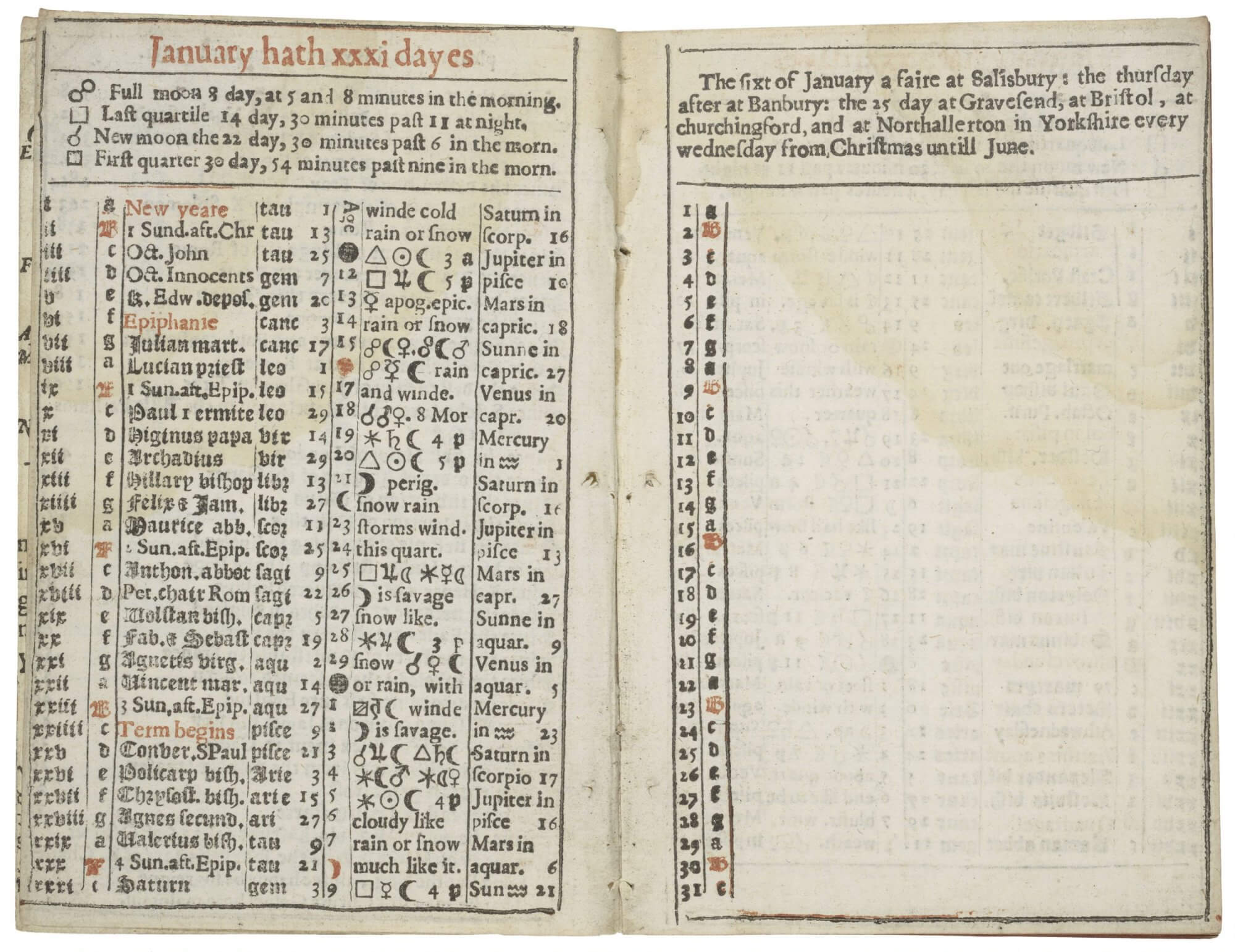 This almanac shows a typical combination of information: dates of the month, the dominical number, saints days and other festivals, the positions of various astrological features, and space for the user to write their own notes. But this almanac is atypical in that it survived---huge numbers of almanacs were printed, particularly in the 17th century, but most were discarded at the end of the year and lost to posterity.