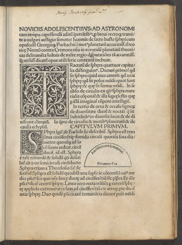 Sacrobosco's works were some of the most influential astronomical texts of the middle ages. It was frequently collected with works from Regiomantus and Peurbach as a textbook on the subject. The incipit (even though it's not preceded by the phrase) provides the title under which this collection is cataloged, rather than the more commonly used De sphaera mundi.
